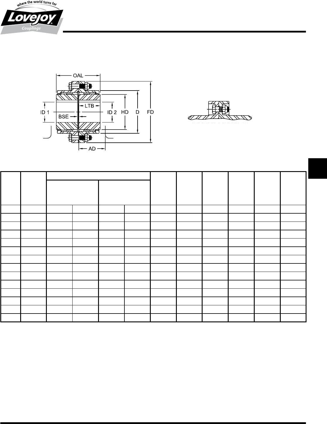 7//8-9Thread x 1-3//4 OAL Te-Co Series 803 Flange Nuts