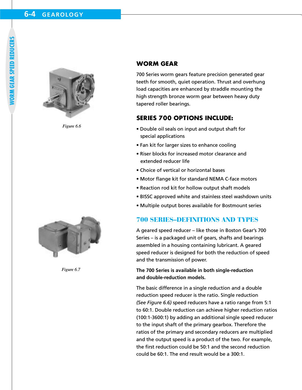All_gearology chapters Gears Handbook Boston Gear WW