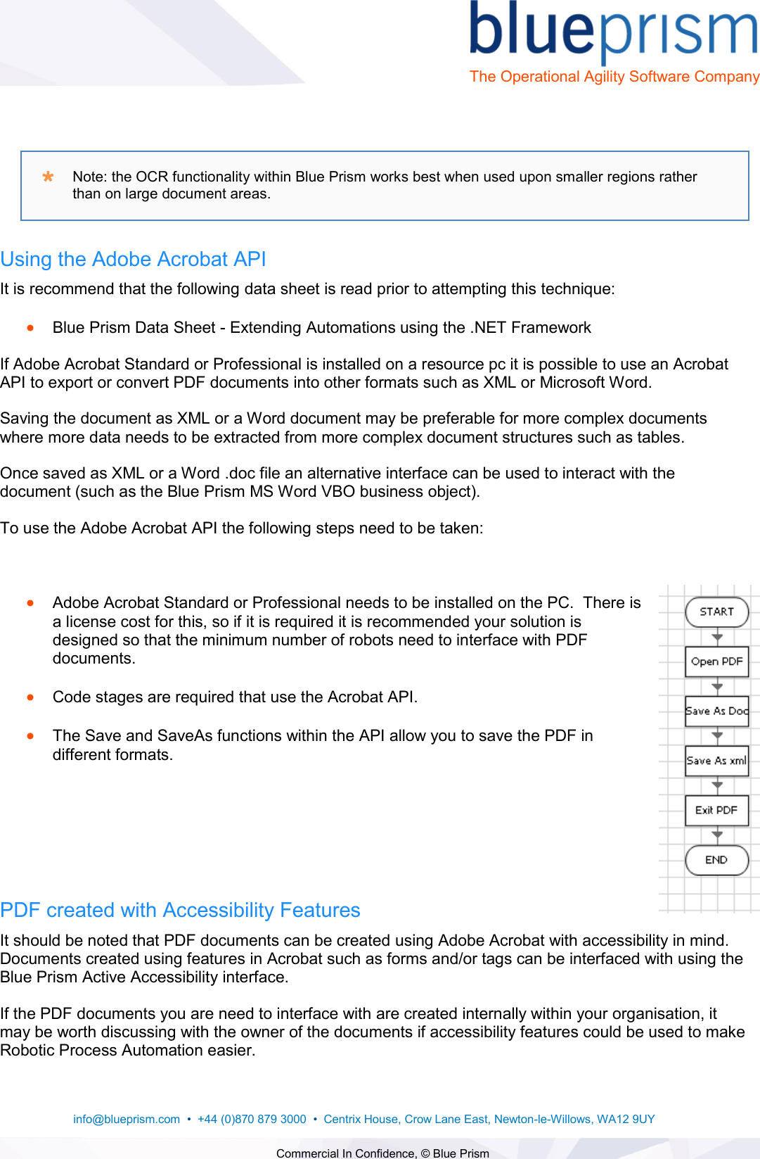 Page 3 of 5 - Guide - Interfacing With PDF S V1.0