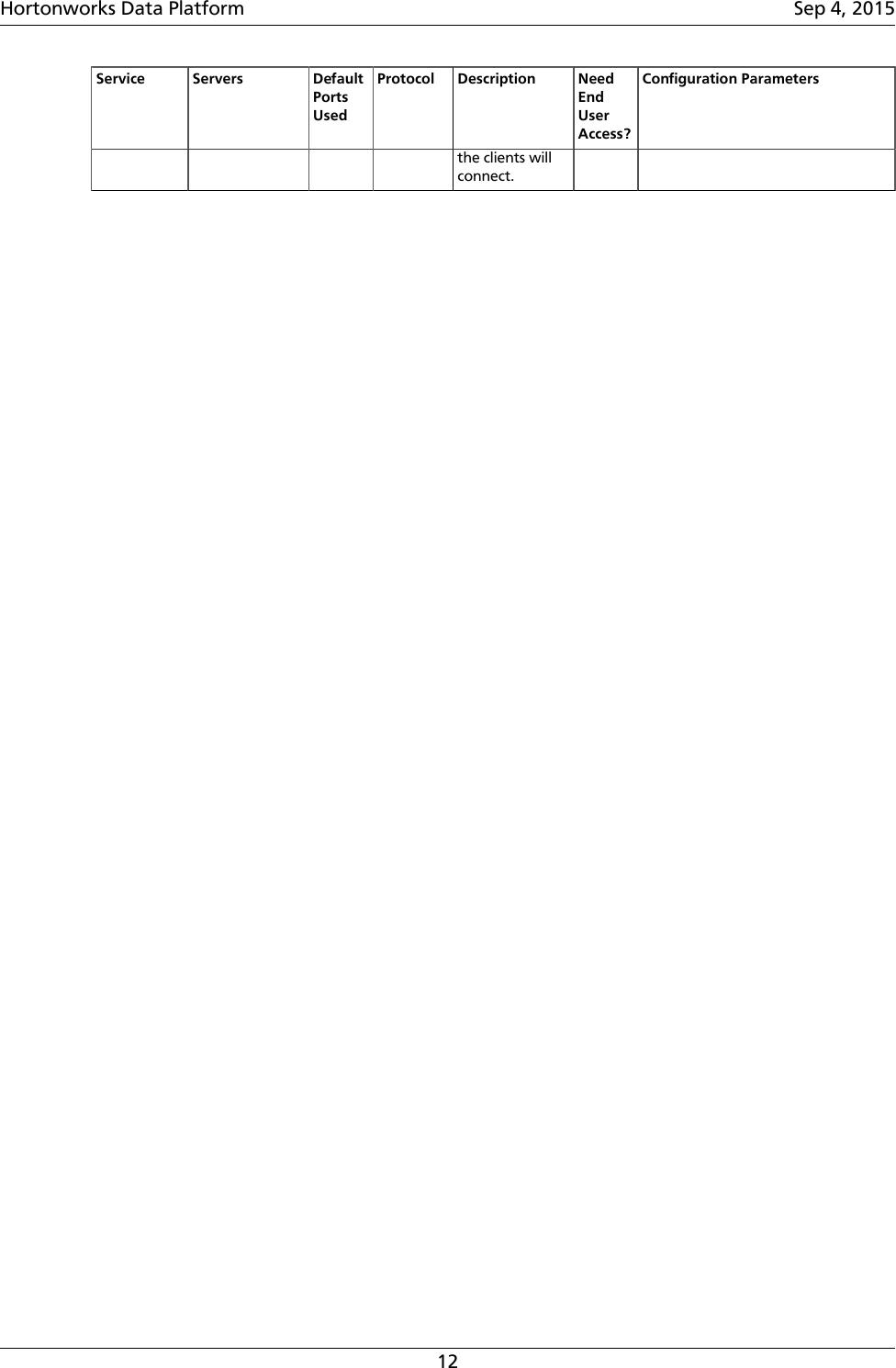 Hortonworks Data Platform HDP Reference Guide 20150904