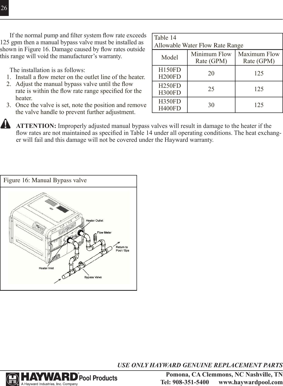Hayward H200FDN Manual on
