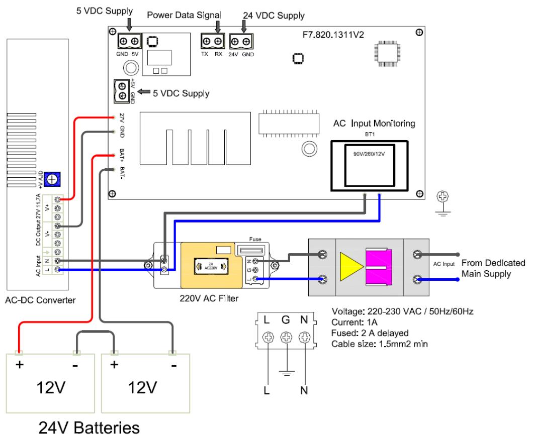 Ifp8 User Manual