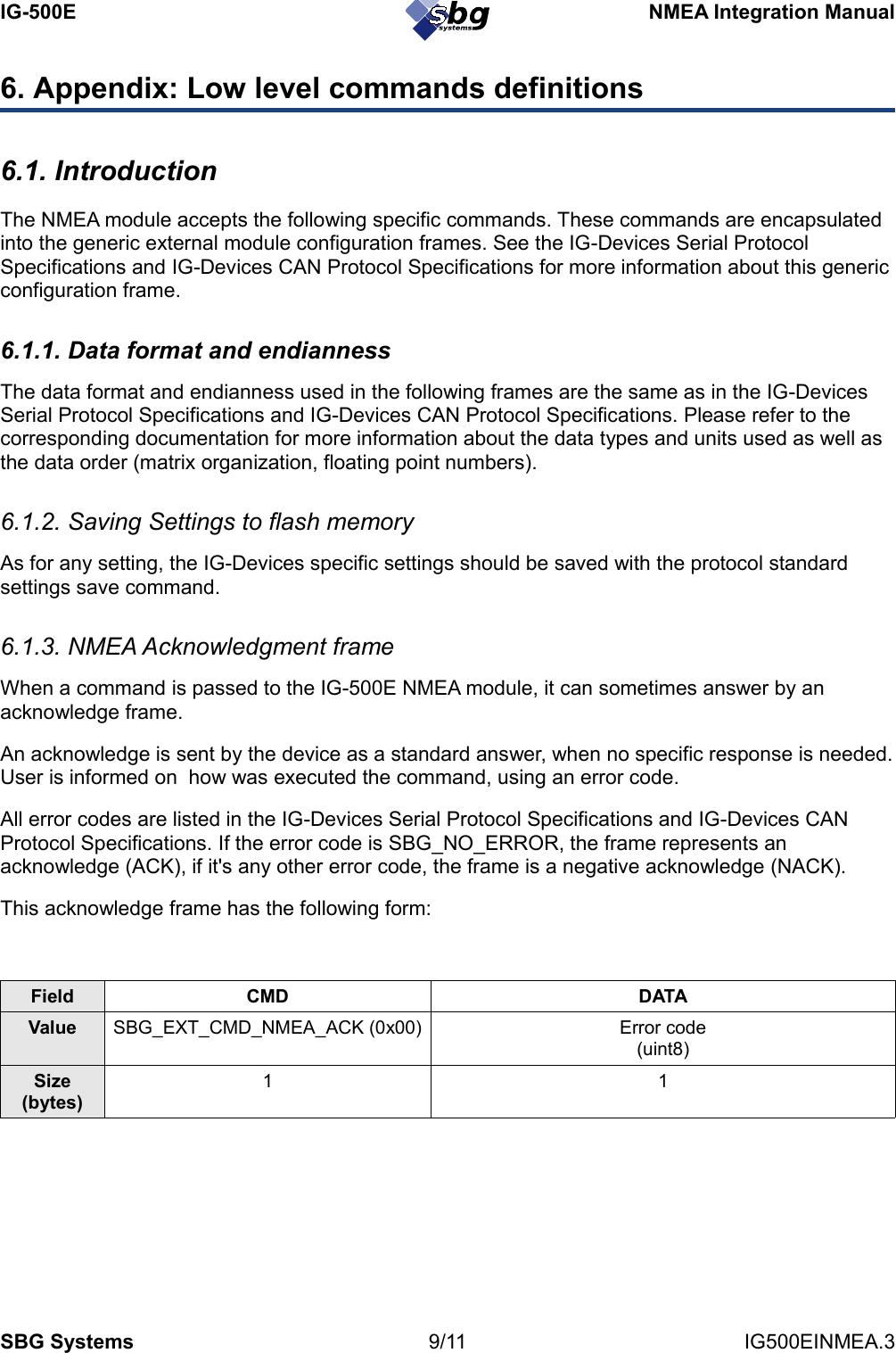 IG 500E NMEA Integration Manual