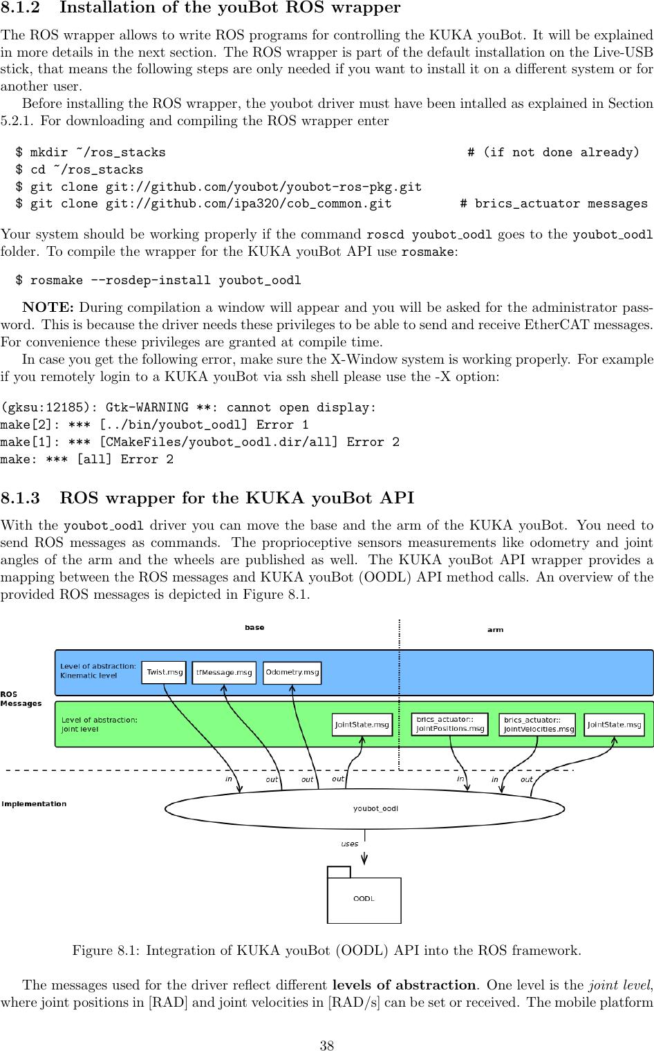 KUKA YouBot User Manual you Bot