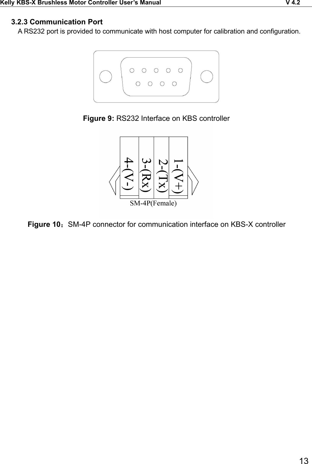 Kelly KBS XUser Manual
