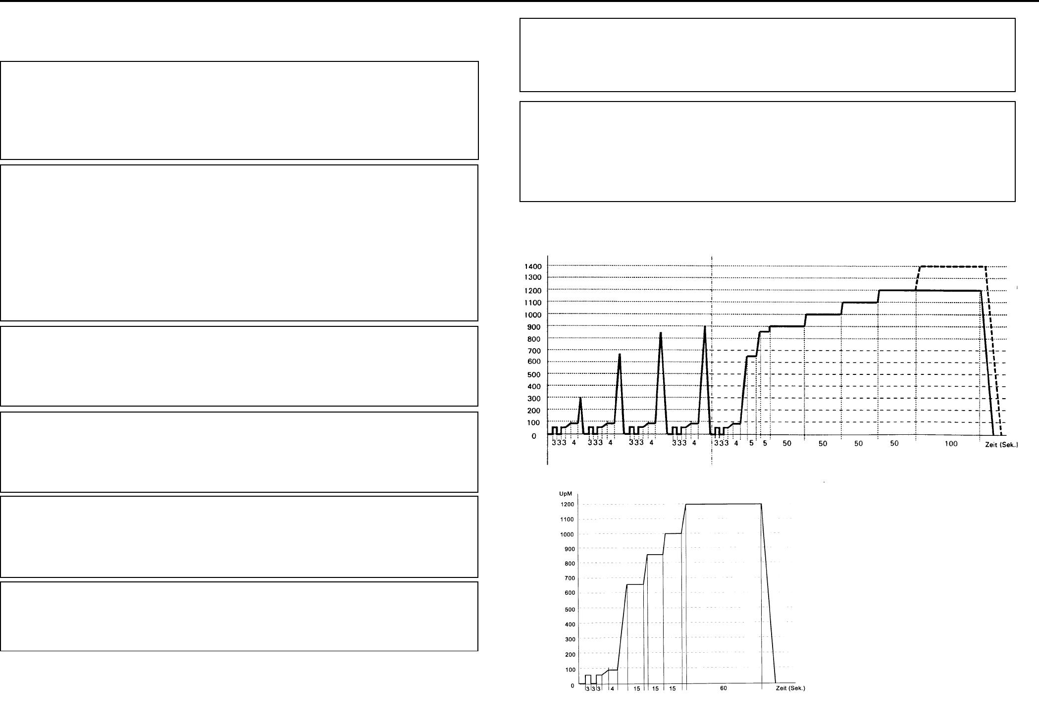 Lavamat1480 Aeg Upm Thermostat Wiring Diagram Waschautomaten