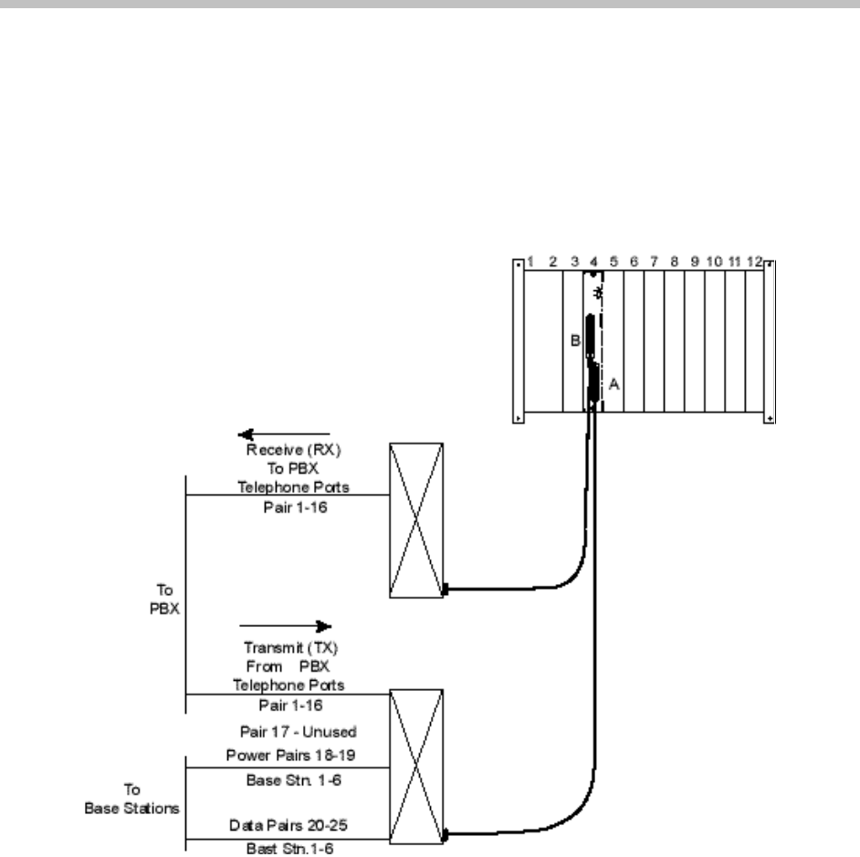 spectralink 6300 mcu jpi300 link6300 installation guide 25 Pair Amphenol Connectors site preparation