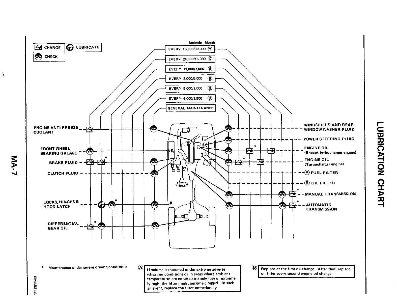1984 Nissan 300zx Ma Fuel Filter For Secondary Kmlmils