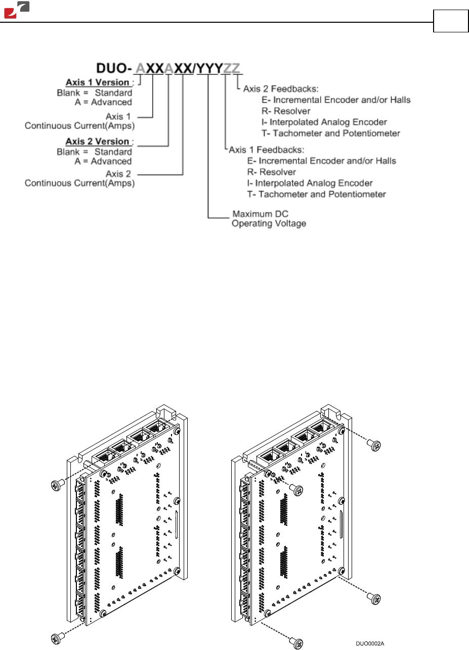 Digital Servo Drive Installation Guide 95vdc Man Duoig Incremental Encoder Wiring Diagram Duo