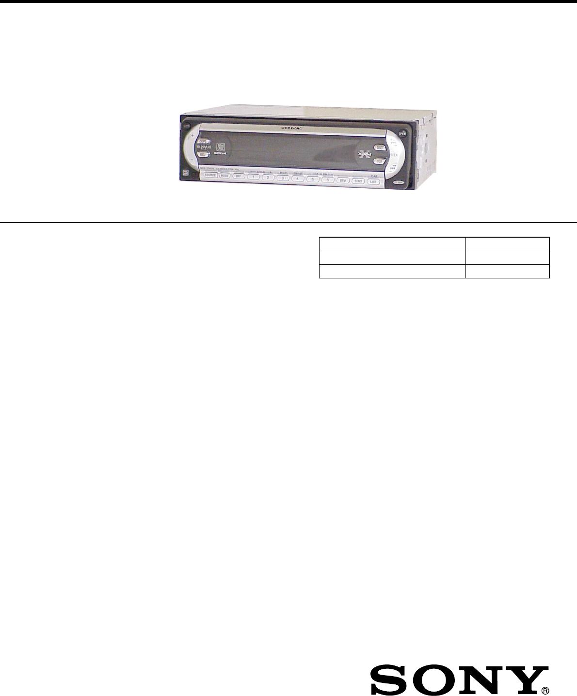 MDX F5800 Sm