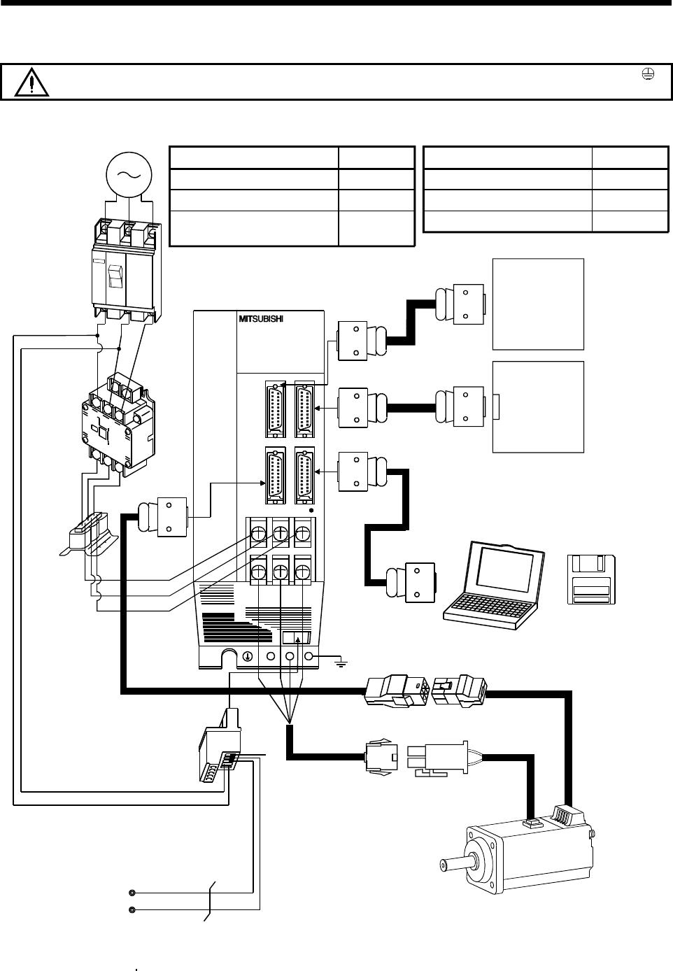 jccbl 2M-L NEW IN BOX Mitsubishi Câble pour servo encoder M