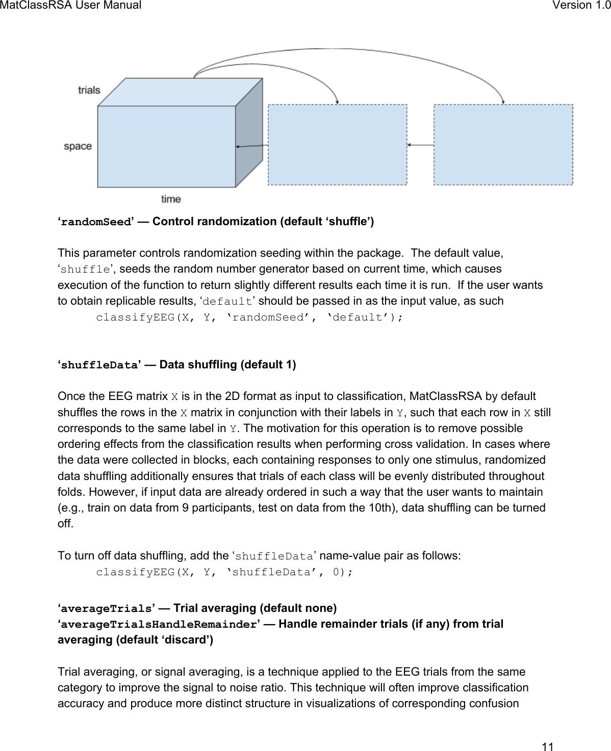 Mat Class RSA Manual