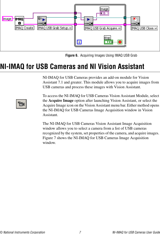 NI IMAQ USB DRIVERS FOR WINDOWS MAC