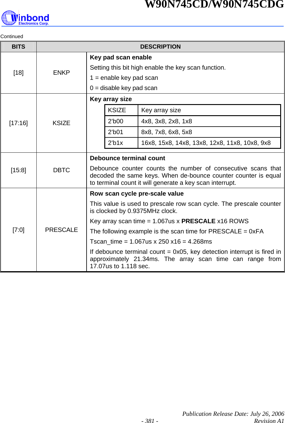 W90N745 Data Sheet_0808 Nuvoton Sheet