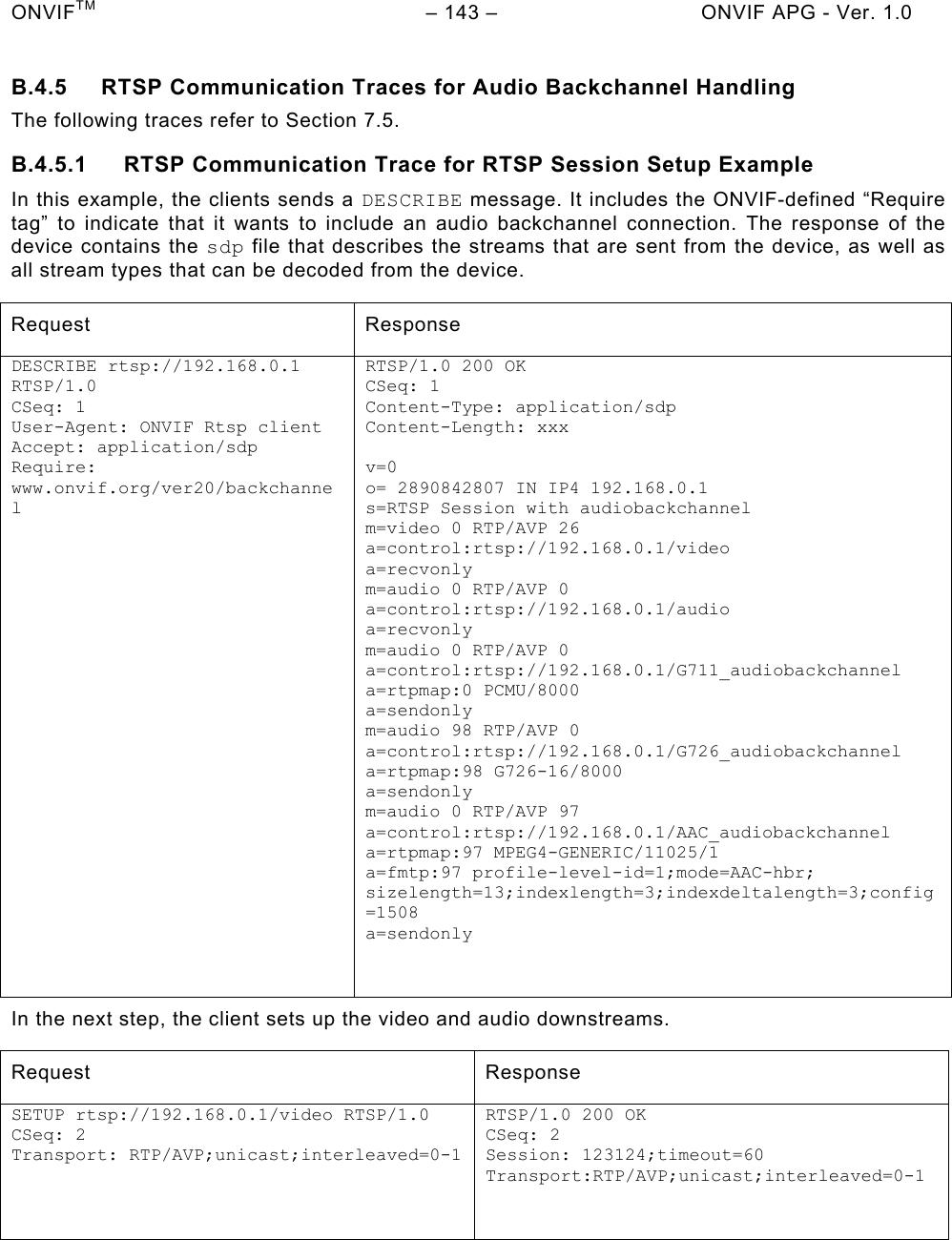 ONVIF Appicaltion Programmer's Guide ONVIF_WG APG