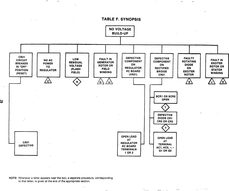 Vr 21 Onan Voltage Regulator Wiring Diagram    Wiring Diagram