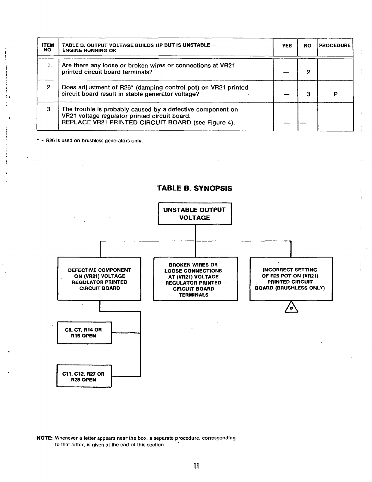 Onan Ur Generator Manual Pub 900 0150 Brushless Wiring Diagram L