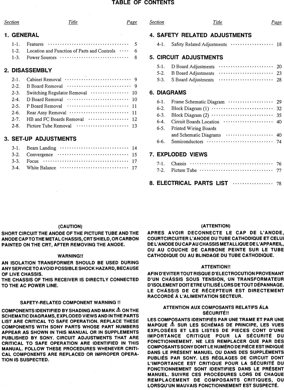 Pvm 5041q Service Manual Pvm5041q Wiring S Board 4