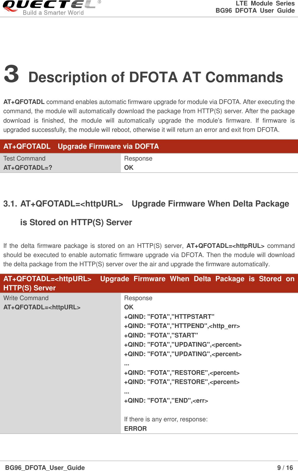 Quectel BG96 DFOTA User Guide V1 0