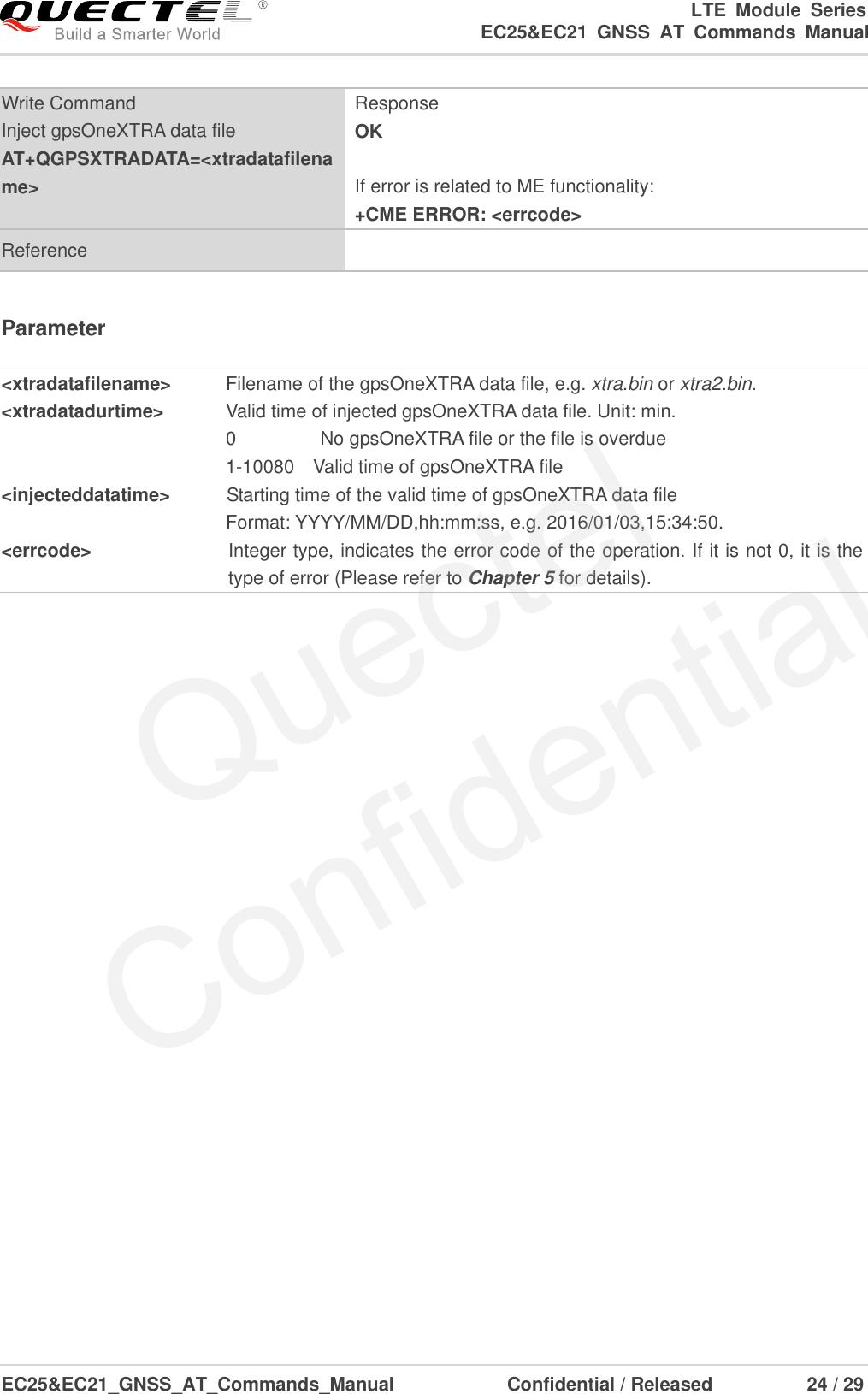 Quectel EC25&EC21 GNSS AT Commands Manual V1 1