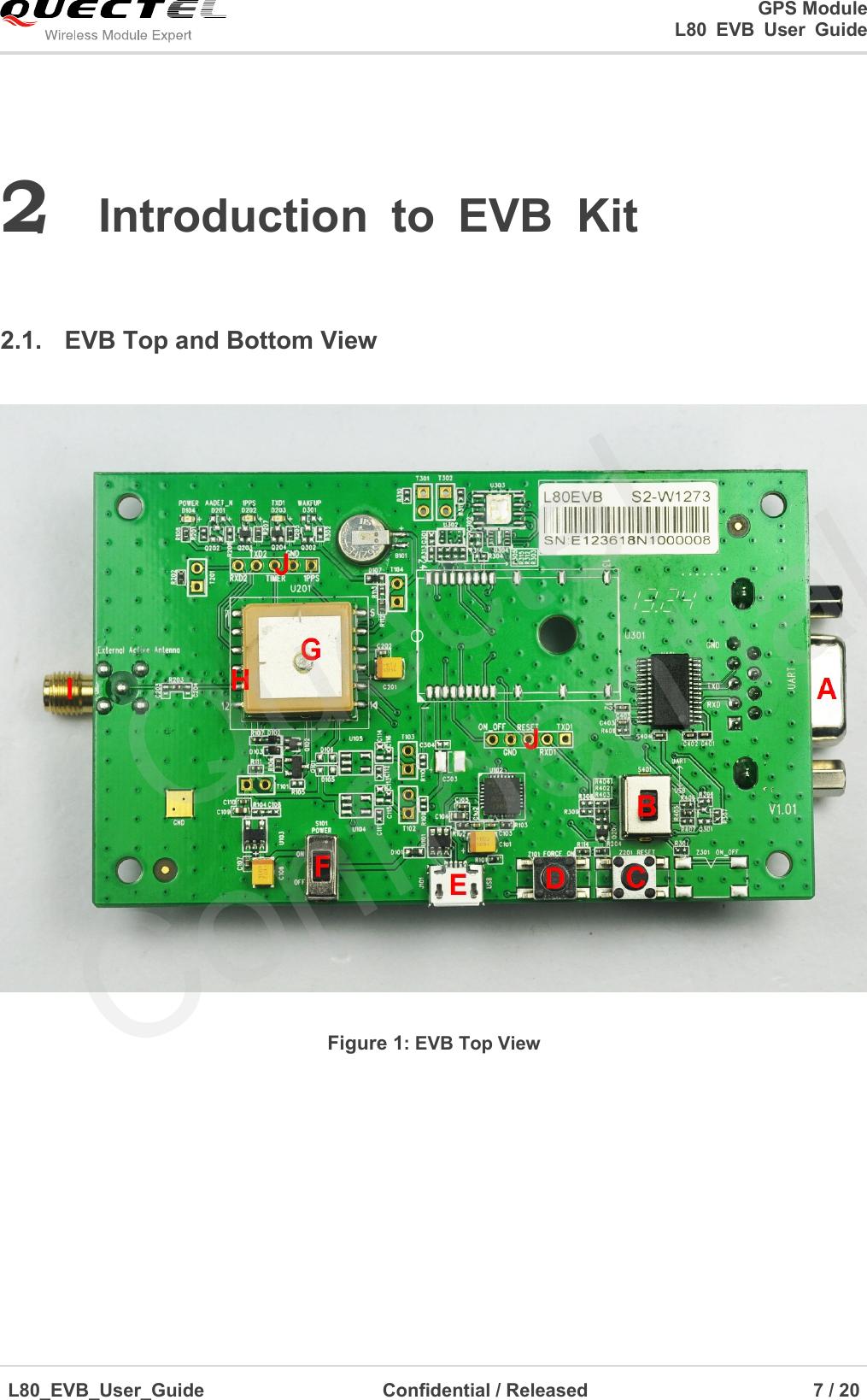 Quectel L80 EVB User Guide V1 0