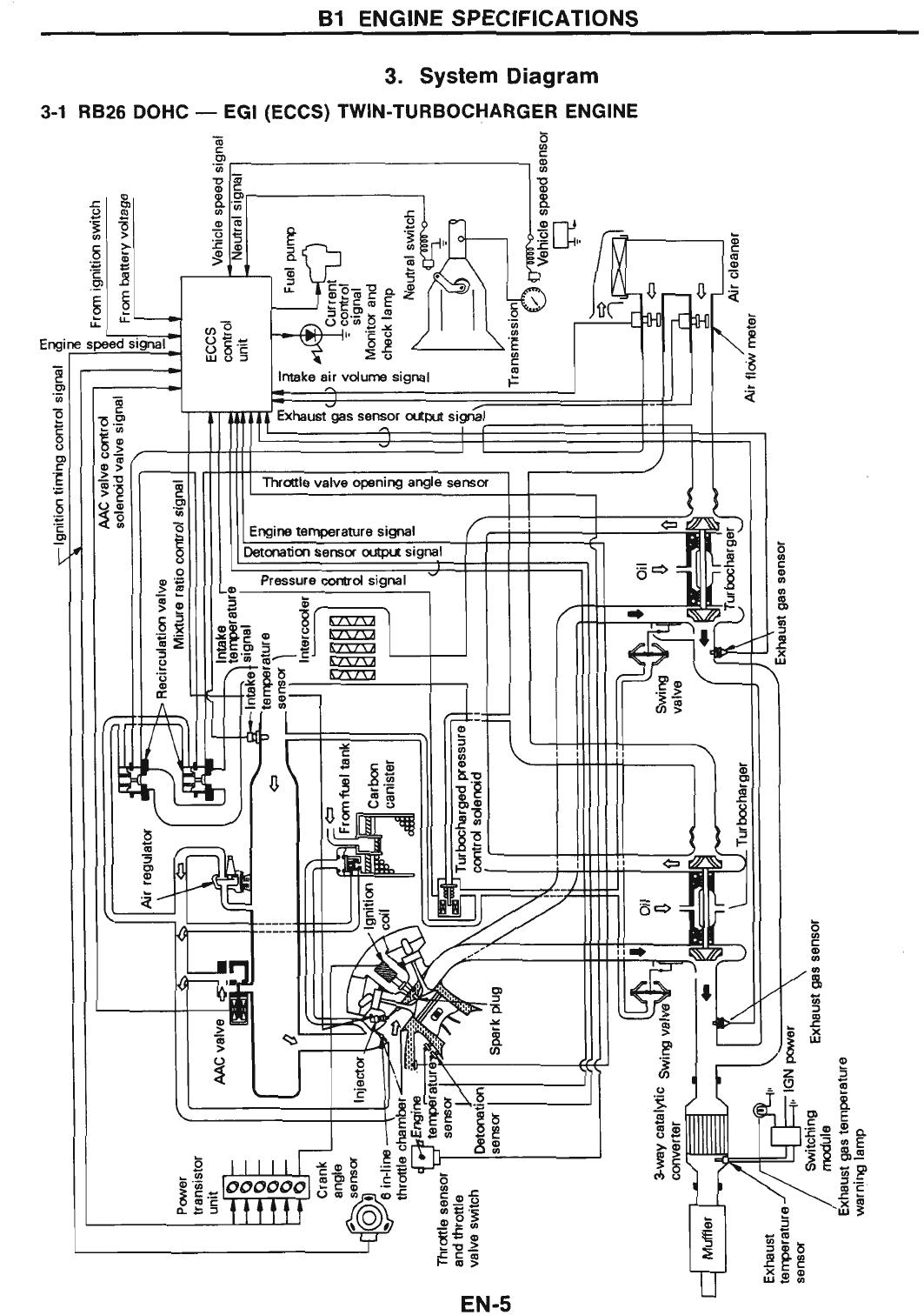 Rb26 Engine Diagram
