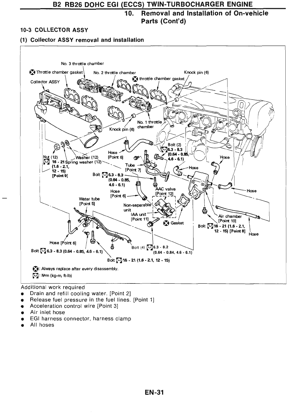 Rb26 Engine Wiring Diagram