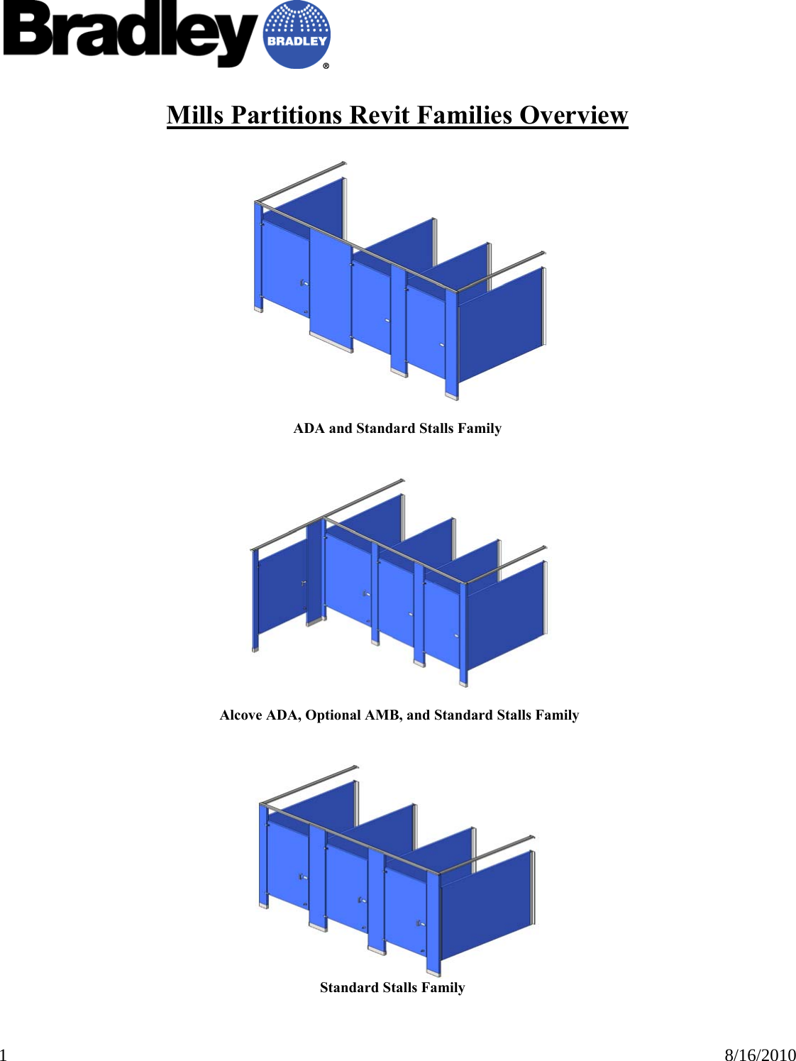 Mills Partitions Revit Families Overview README Bradley