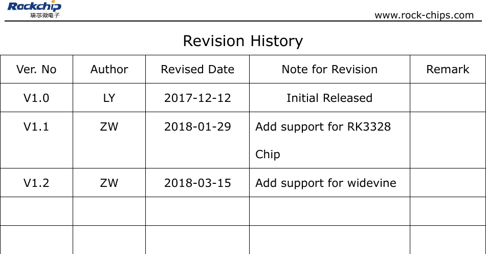 需求规格说明书 Rockchip Keybox Burning Guide V1 2 20180315