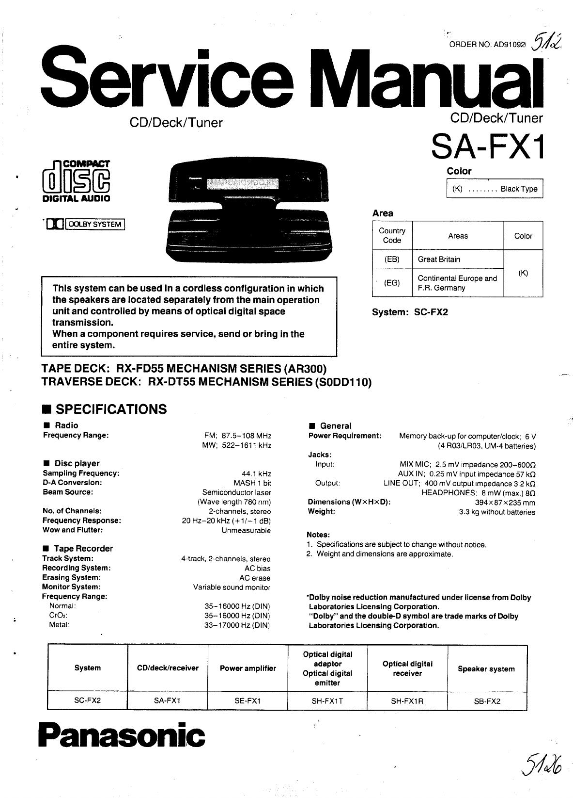 SAFX1