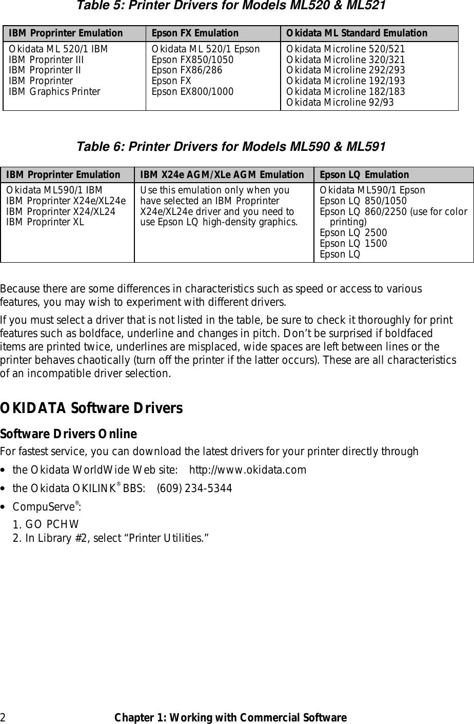 DRIVER STAMPANTE IBM XL24 PROPRINTER SCARICA
