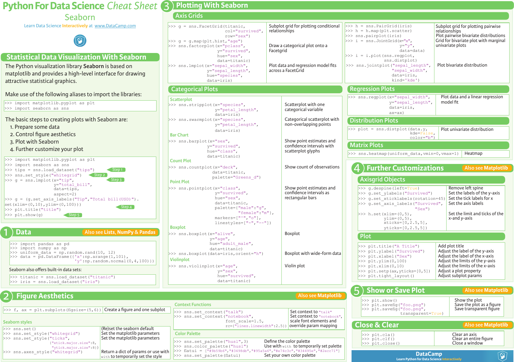 Cheat Sheet Seaborn Reference Guide