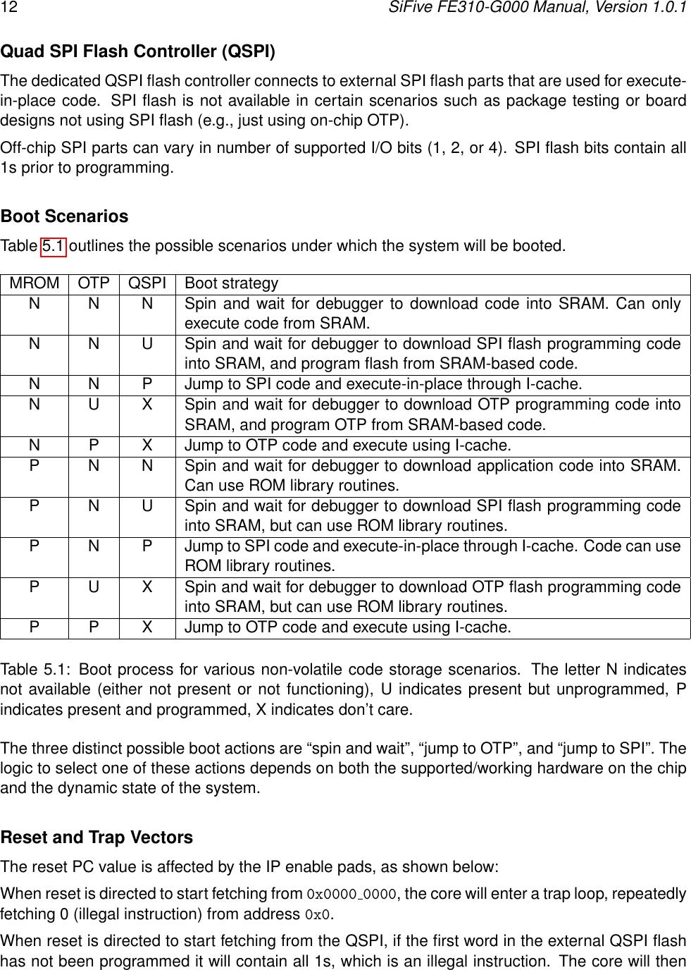 Si Five E310 G000 manual v1 0 1