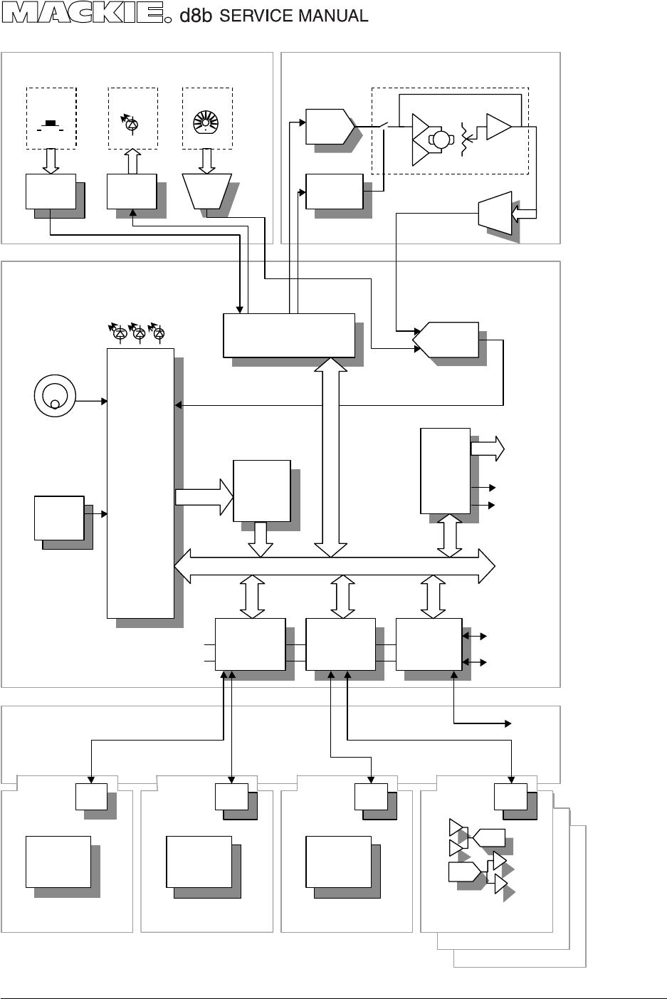 D8bsmp65 Small1 Wiring Diagram For 3 Speed Fan Motor Fx2 75x 12