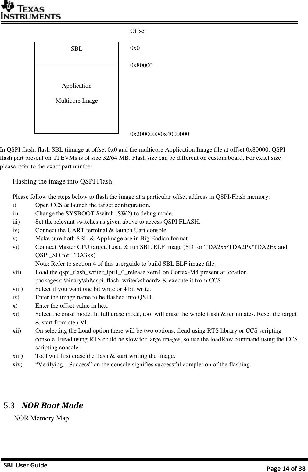 SBL User Guide TDA