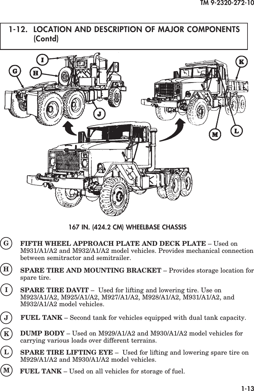 TM 9 2320 272 10 Technical and Operators Manual TM9 M Wiring Diagrams on