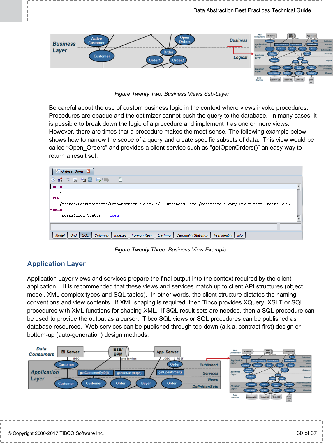 Tibco Data Abstraction Best Practices Technical Guide