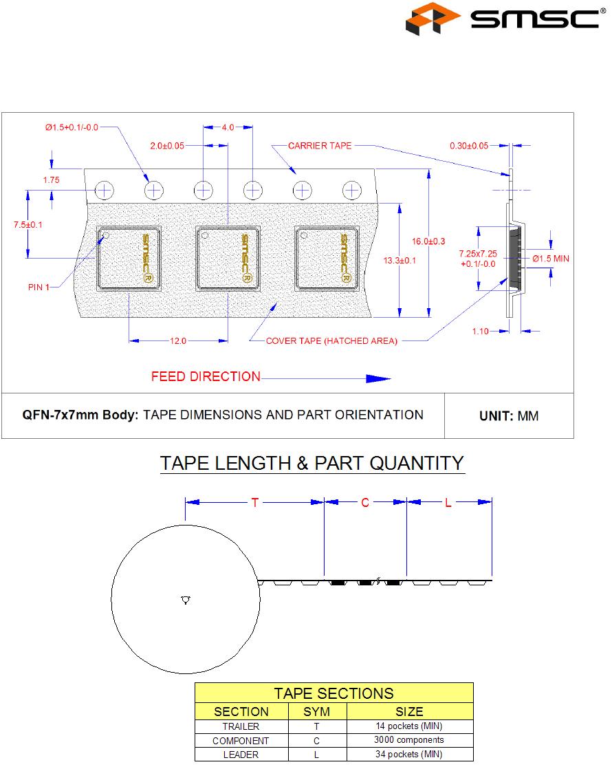 Usb251x Usb 20 Hi Speed Hub Controller Data Sheet Usb2512131417ab Speeds 1 0 2 3
