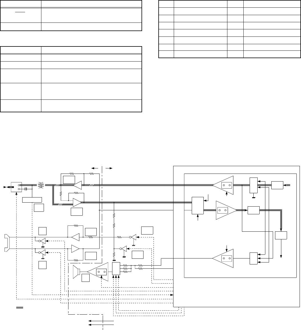 UXA260 R Ge Ecm Motor Wiring Diagram on