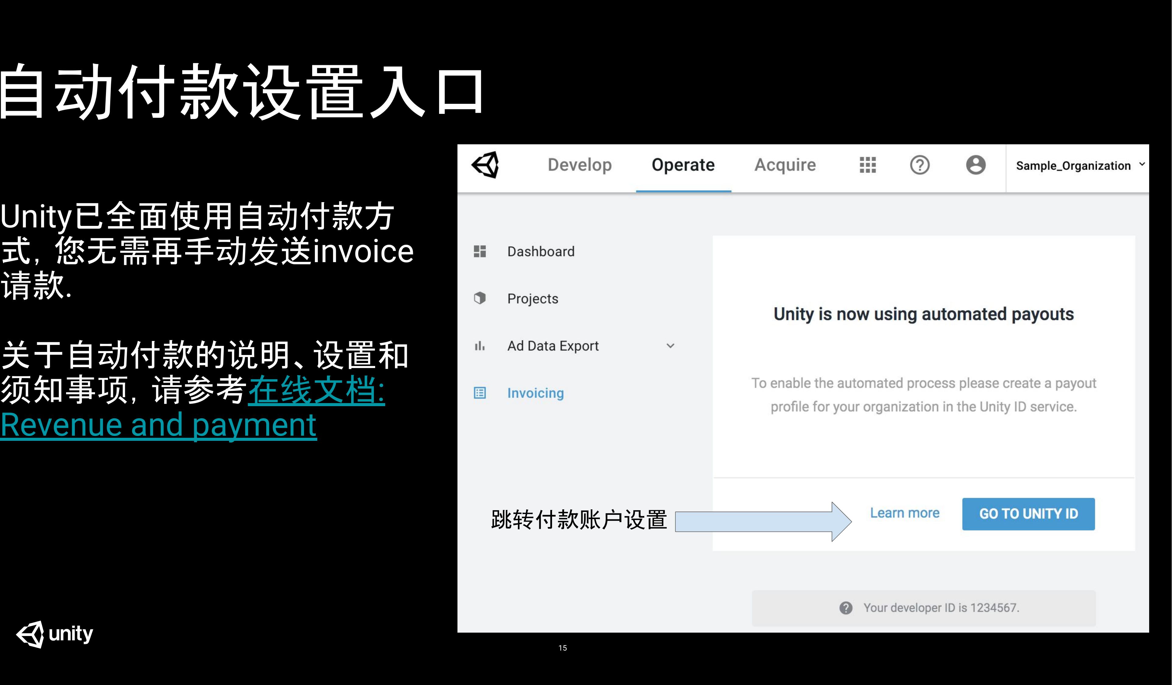 Unity Ads Operate Dashboard Manual