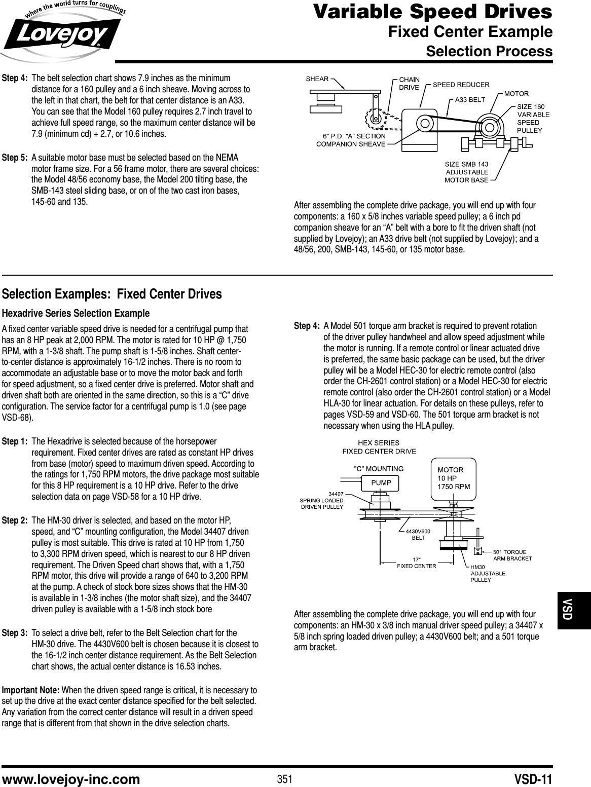 Variable Speed Drives Catalog
