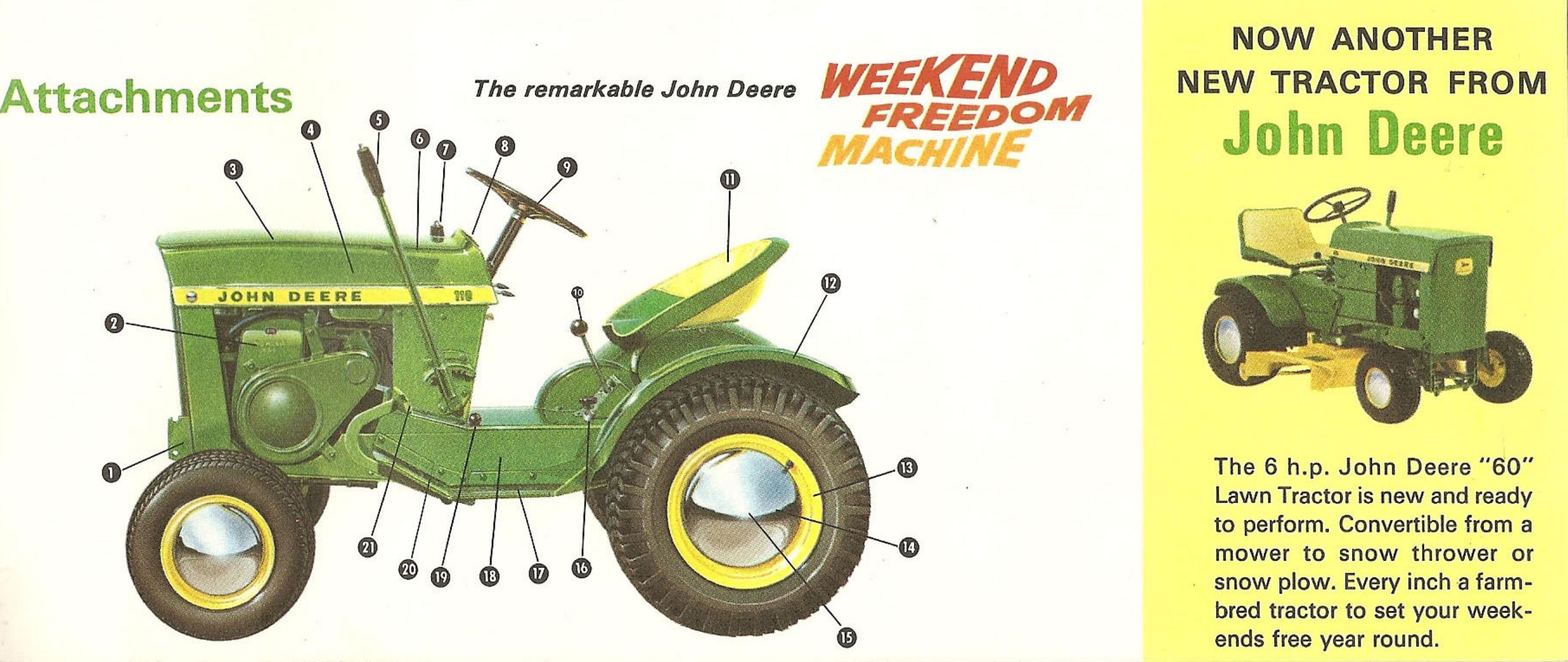 Weekend Freedom Machines >> Weekend Freedom Machines 2020 Best Car Reviews