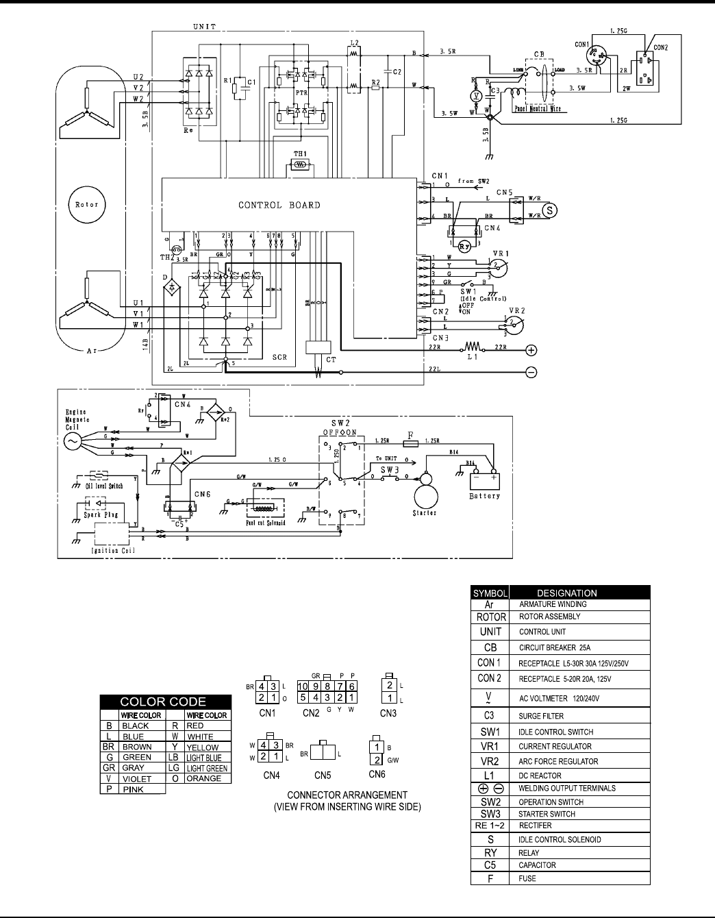 Generators And Welders Gaw180he Welder Series Rev 0 Manual Data Id Welding Generator Schematic Diagram Page 38 Gaw180 Operation Parts 06 02 15