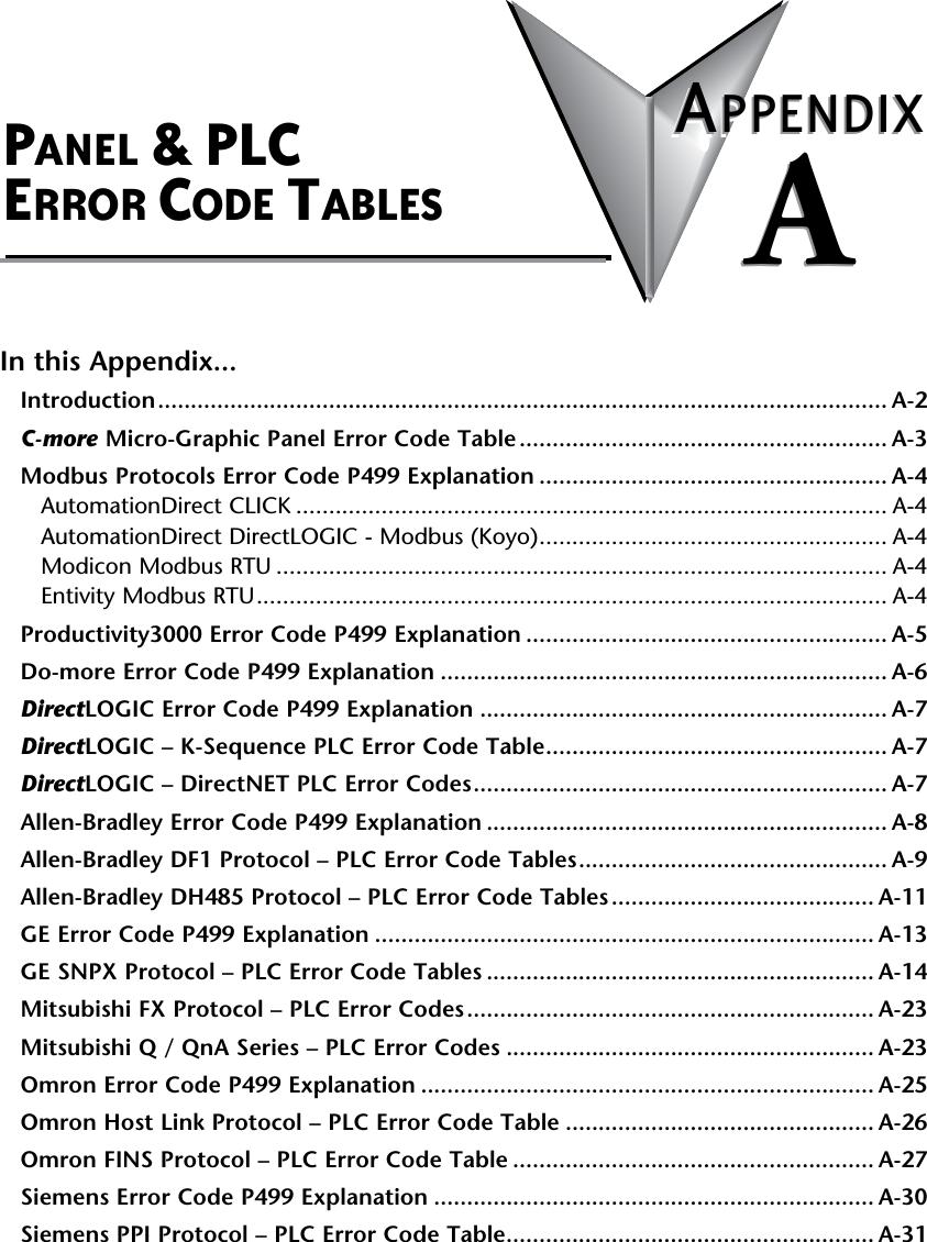Connection error (0x1102) | Kyrocera printers giving error