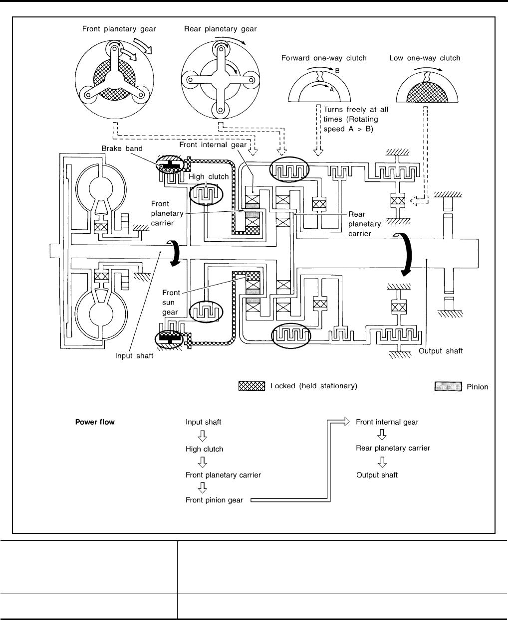 Product Detail Manual At Servo Control Circuit Of Dc Motor Controlcircuit Diagram 22