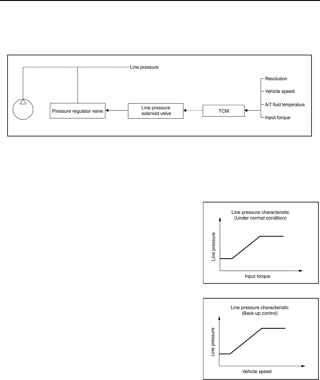 Product Detail Manual At Current Sensor Circuit Diagram Sensorcircuit 34