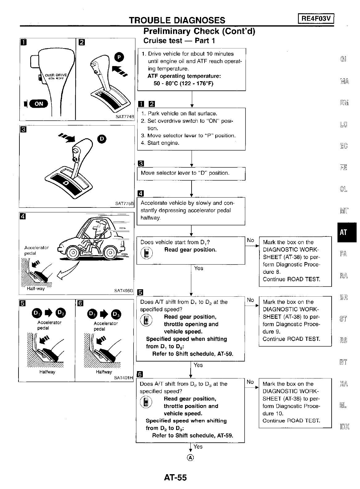 Product Detail Manual At Stick Shift Shifting Gears Illustration Diagram 831