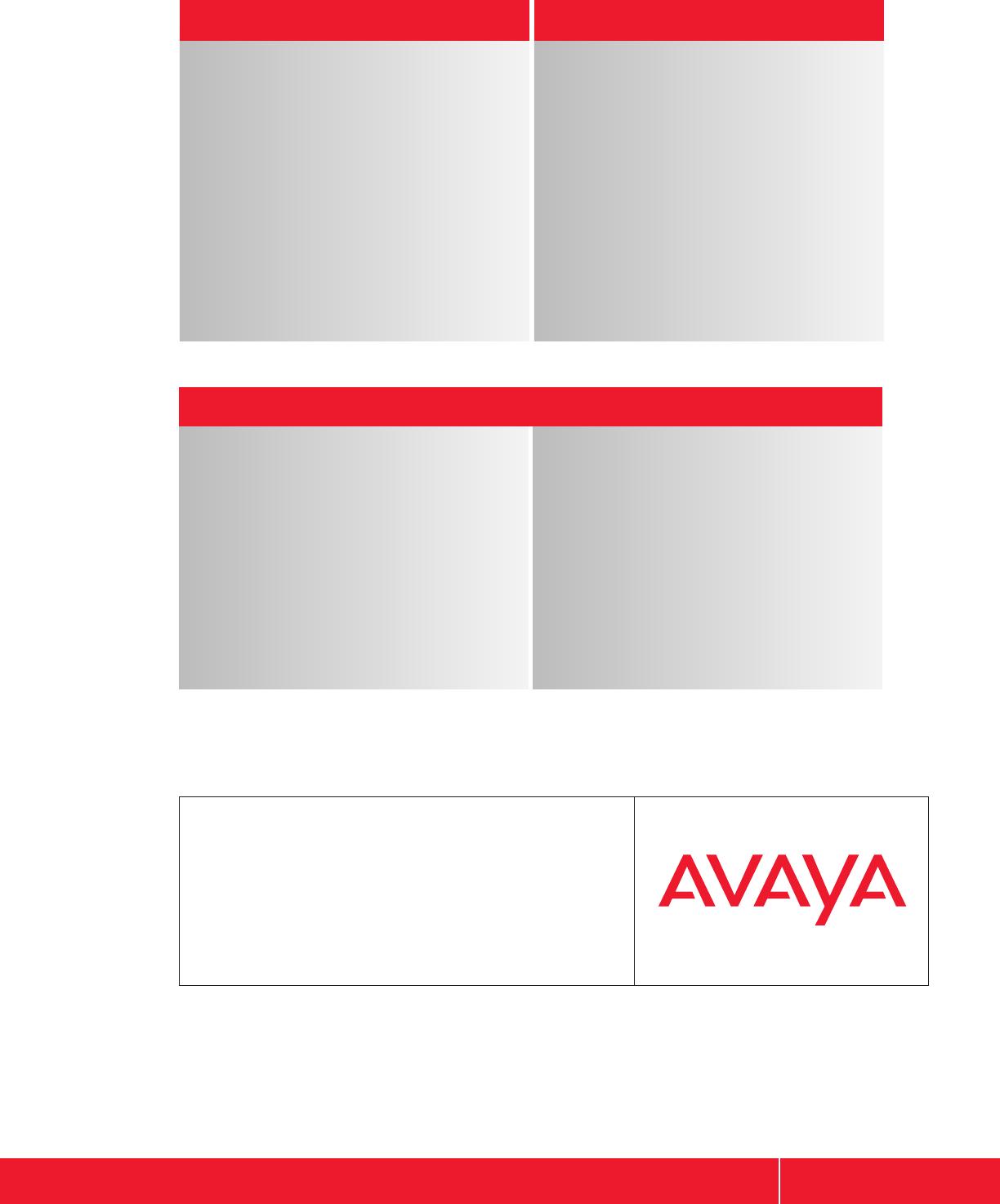 Avaya IP Softphone For Pocket PC Soft Phone