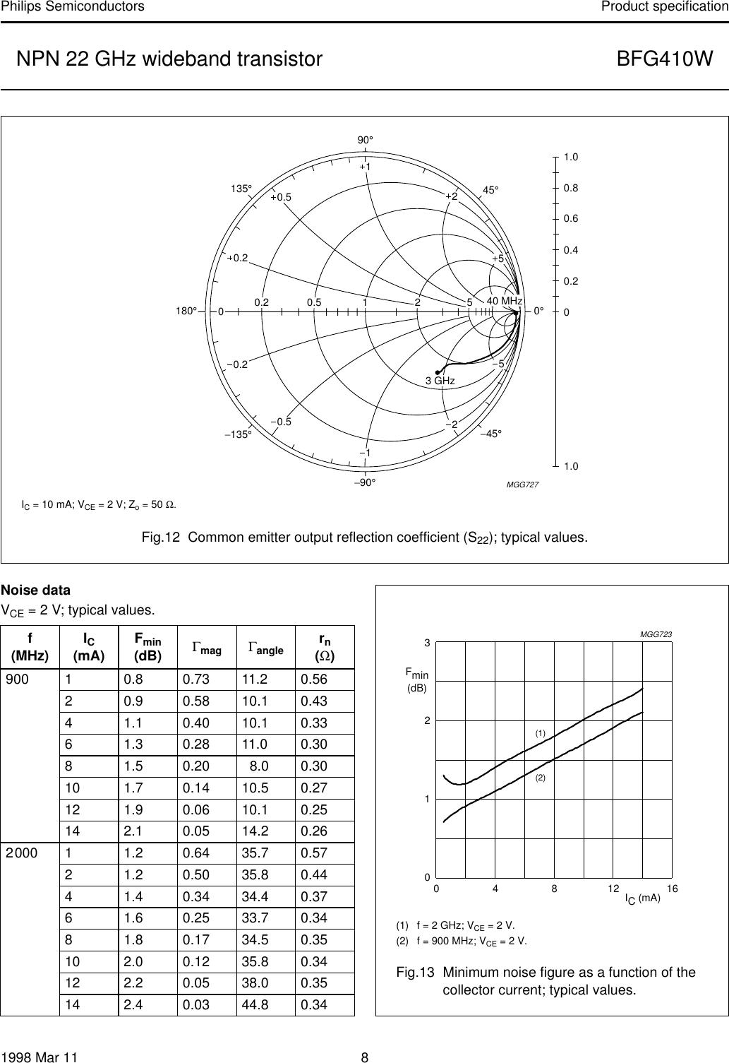 Spiegate cenere senza maniglie 8 LITRI Root Pouch pflanzbeutel PORTAVASI PIANTE