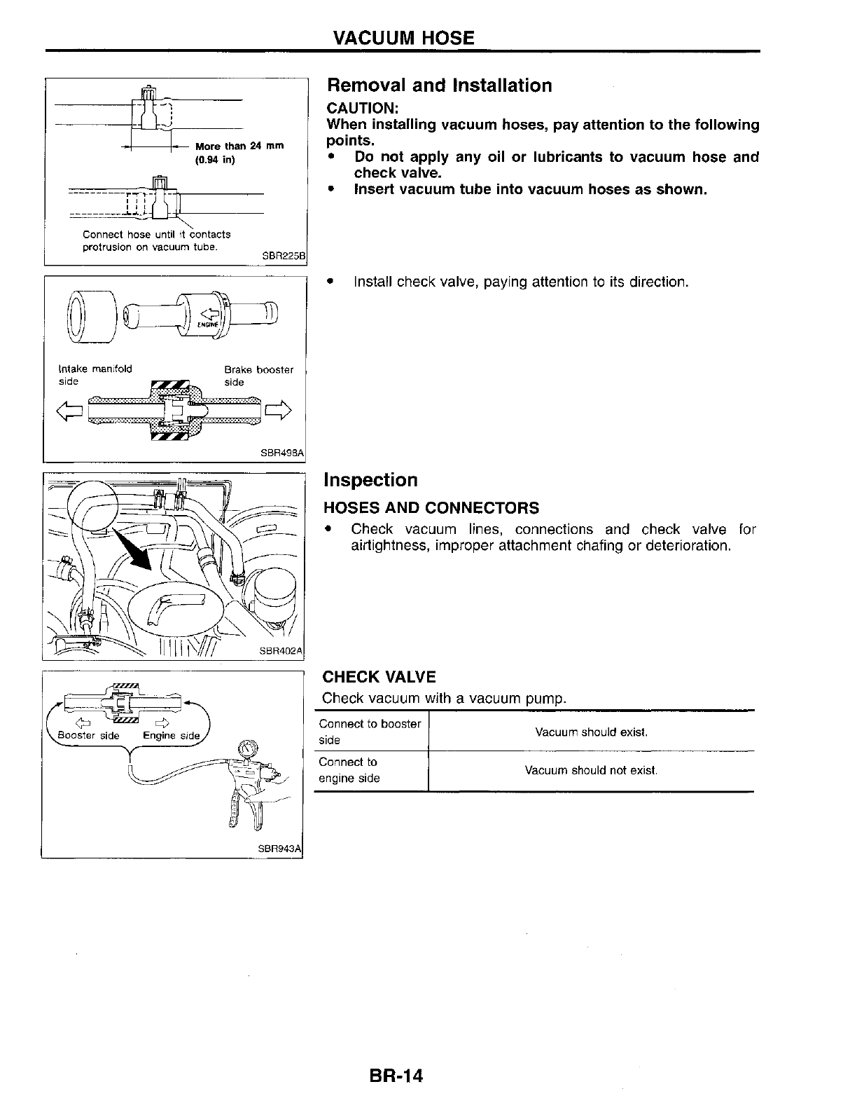 Product Detail Manual Br